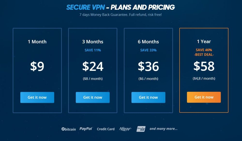 vpn-prices